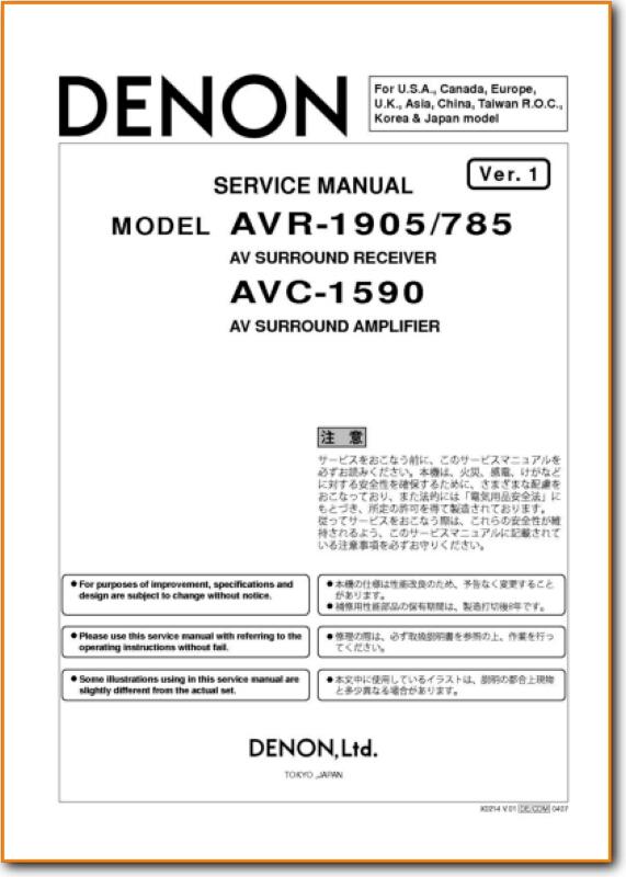 denon avr x1300w manual pdf