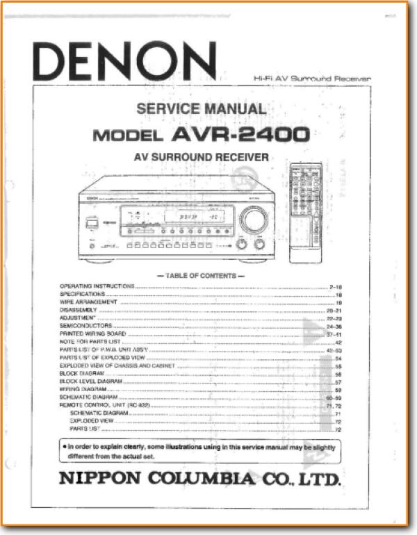 Denon Avr-2400 Solid State Amp Receiver