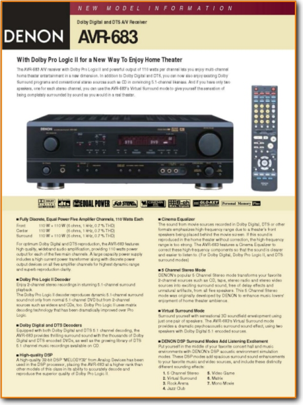 Denon AVR-683 Solid State Amp Receiver - On Demand PDF Download | English