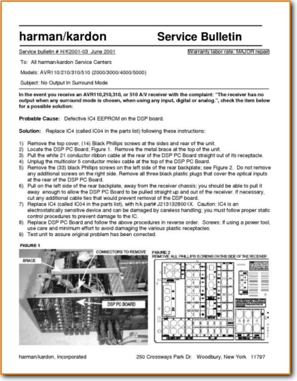 Harmon Kardon AVR-210 Solid State Amp Receiver - On Demand PDF Download on