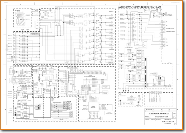 Harmon Kardon AVR-255 Solid State Amp Receiver - On Demand PDF ...