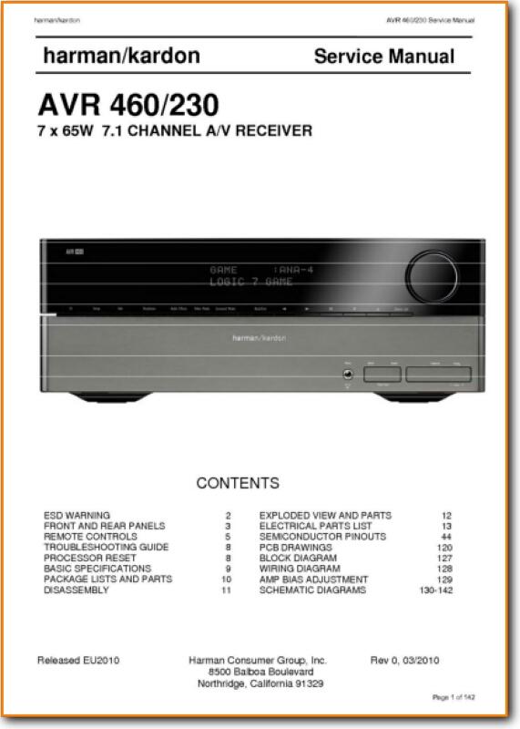 Harmon Kardon AVR-460-230 Solid State Amp Receiver - On Demand PDF