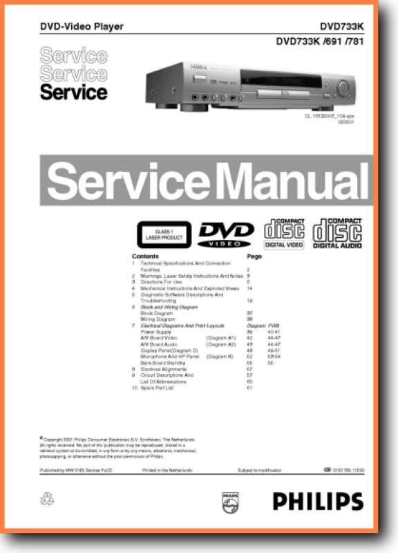 Philips Dvd 733 K Dvd Player On Demand Pdf Download