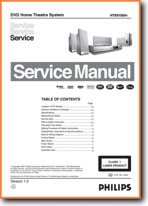 Philips HTS-3152 DVD Player - On Demand PDF Download | English on dvd player parts diagram, dvd player cover, dvd player radio, dvd player plug, dvd player circuit, dvd player cabinet, dvd player connectors, dvd player instruction manual, dvd player controls, dvd player block diagram, dvd player repair, dvd player battery, dvd player disc error, dvd player fuse, dvd player power supply, dvd player motor, dvd player dimensions, dvd player cable, dvd player serial number, dvd player transformer,
