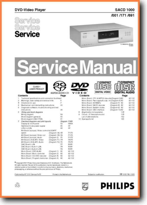 Philips SACD-1000 CD Player - On Demand PDF Download | English