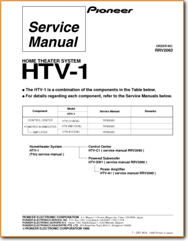 Service manual manual for pioneer htv-a1 | ebay.