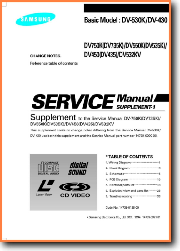 Samsung DV-532-KV DVD Player Main Technical Manual - PDF & Tech Help* |  English
