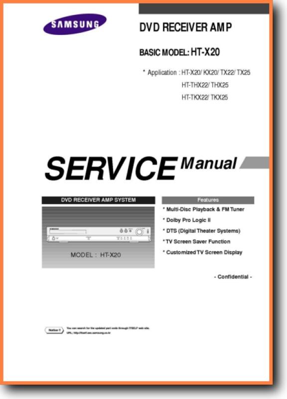 Samsung HTTKX-22 Mini Shelf System - On Demand PDF Download | English
