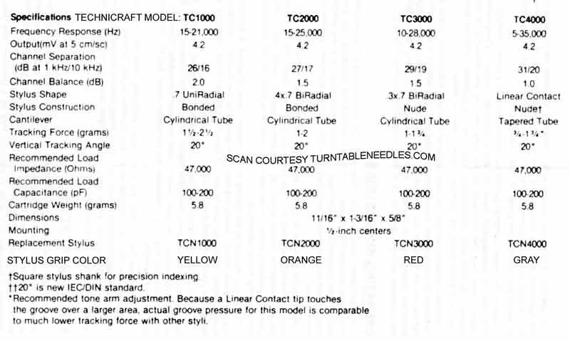 Technicraft TCN2000 Needle for TC1000 TC2000 TC3000 TC4000