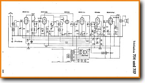 Telefunken 757 Legacy Radio Main Schematics - PDF & Tech Help* | German