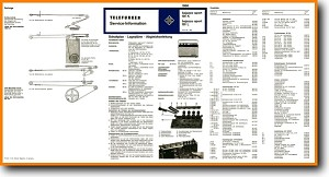 Telefunken BAJAZZO-SPORT-101-K Portable Stereo Main Technical Manual - PDF & Tech Help* | German