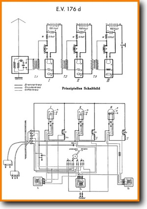 Telefunken EV-176-D Legacy Radio Main Technical Manual - PDF & Tech Help* | German