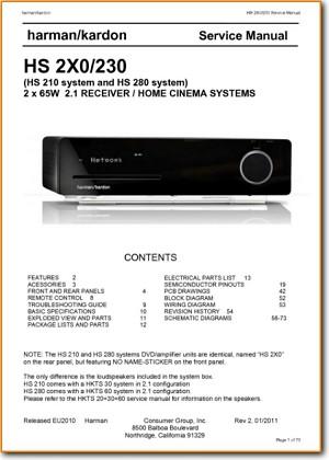 Hs 210 Harman Kardon.Harmon Kardon Hs 210 230 Home Cinema Main Technical Manual Pdf Tech Help English