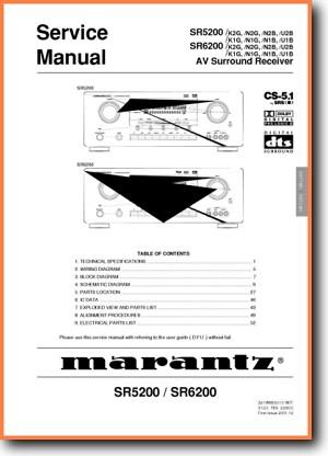 Marantz Sr 5200 Solid State Amp Receiver On Demand Pdf Download English