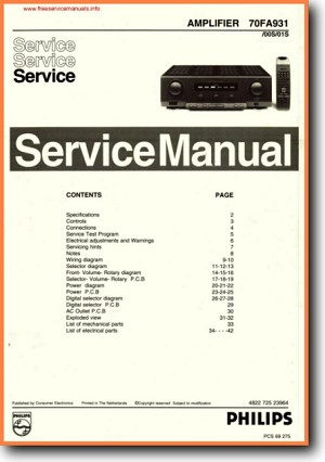 Philips FA-931 Amp Receiver Main Technical Manual - PDF & Tech Help* | English