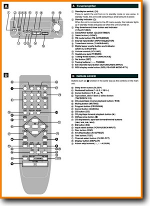 Technics SAEH-790-E Amp Receiver Main Schematics - PDF & Tech Help* on solid state guitar amp kit, solid state amplifier schematics, voltage amplifier schematic, solid state guitar amp pcb layout, solid state guitar power amp, solid state guitar amp circuit board, bass tube preamp schematic, solid state amp inside, best guitar overdrive schematic, solid state computer schematic, solid state tremolo schematic, planet audio schematic, transformer for audio amplifier schematic,