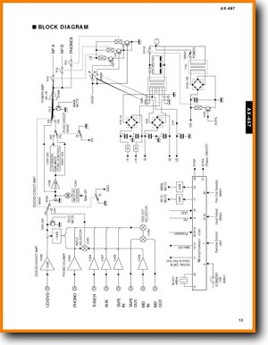 Yamaha AX-497 Amp Receiver Main Schematics - PDF & Tech Help* | English